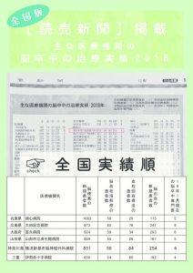 病院の実力×読売新聞~全国~のサムネイル